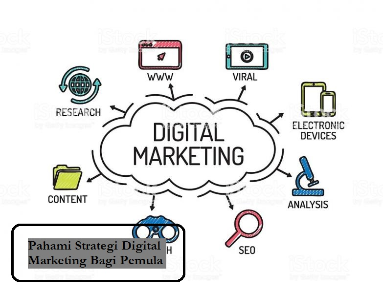 Pahami Strategi Digital Marketing Bagi Pemula
